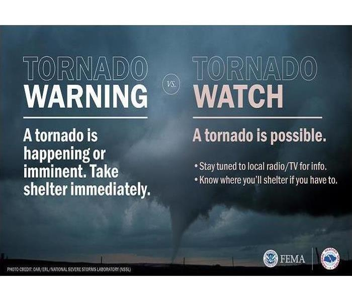 Severe weather terminology on advisory, watch and warning